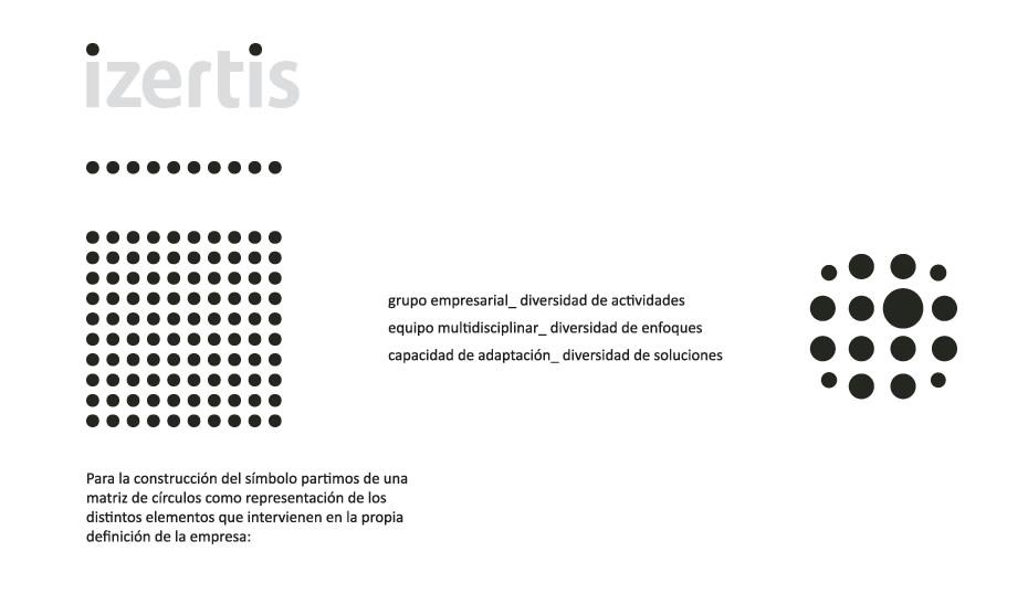Construcción del logotipo Izertis